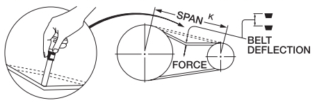 v-belt-force-deflection