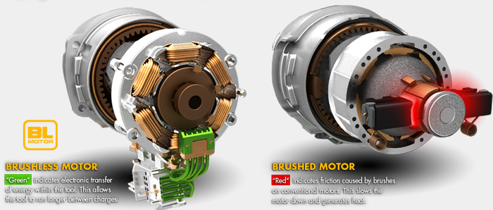 Brushed vs Brushless Motors