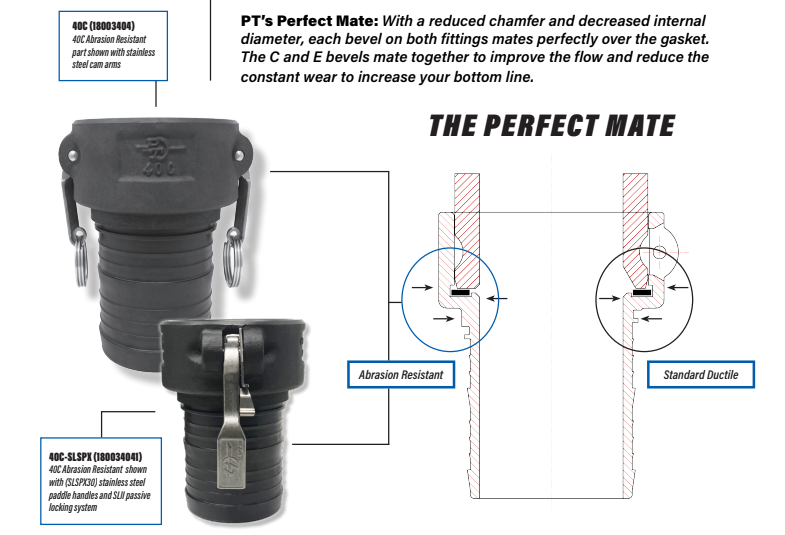 Perfect Mate Fittings